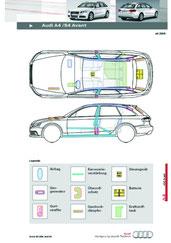 Beispiel Rettungskarte Audi AG