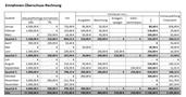 Einnahme Überschuss Rechnung Excel Vorlage