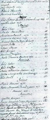 Sterbeurkunde aus dem Jahr 1766