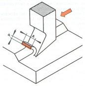 Sezione del truciolo