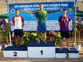 Campeón de España Jul 2013