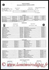 Feuille de match  Caen-PSG  2017-18