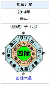 木村文乃さんの性格・運気・運勢は?