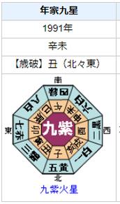 坂元裕二さんの性格・運気・運勢とは?