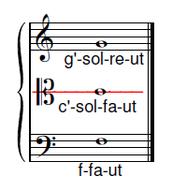 Hexachord | Hexachordsystem | hexachord system