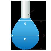 ペンダントドロップ法関係図