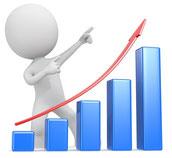 La gestion organisationnelle surveille l'efficience des processus.