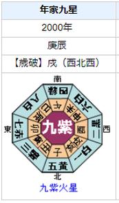 清塚信也さんの性格・運気・運勢とは?