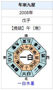三浦翔平さんの性格・運気・運勢とは?