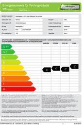 Energieausweis für die ökologische Sanierung einer Wohnung in Graz