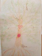 Beispielbild Baum als Ressourcentechnik
