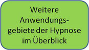 Hypnosetherapie Frankfurt