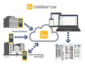 FLUKE networks Linkware
