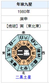 八代亜紀さんの性格・運気・運勢とは?