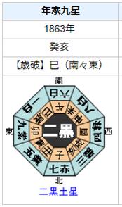 平岡円四郎の性格・運気・運勢とは?