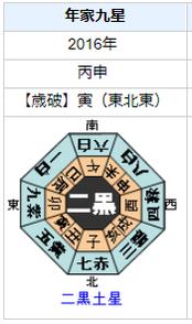 中川大輔さんの性格・運気・運勢とは?