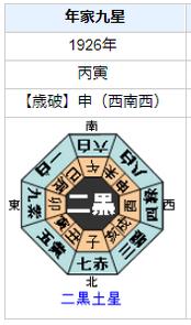 新一万円札の渋沢栄一とは?性格・運気・運勢を占ってみると