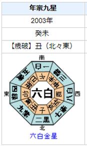 新庄剛志さんの性格・運気・運勢とは?