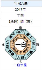 青柳翔さんの性格・運気・運勢とは?