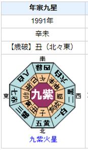 吉田栄作さんの性格・運気・運勢とは?