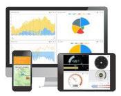 Lizentkosten GSM-IoTPilot