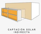 Captación solar indirecta