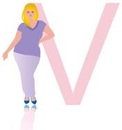 V-Typ , grosse Oberweite , XXL-Kleidung , Frauen mit runden Formen , Plus Size Mode