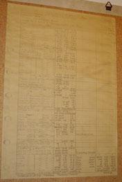 Datenblatt auf der Rückseite vom Bilderrahmen