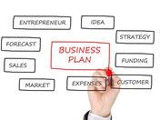 営業戦略支援