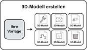 3D-Druck Dienstleistung 3D-Modell erstellen