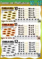 Tablas del 10, 11 y 12