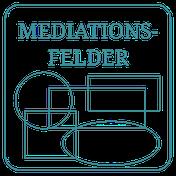 Mediationsfelder bei Brigitte Schuckert
