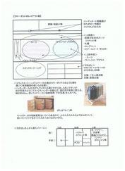 クローゼット収納計画案書(有料)