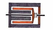 Glockenanker