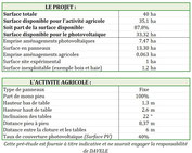 simulation agrivoltaisme agrivoltaique