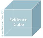 Der Evidence-Cube