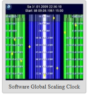 Software > Global-Scaling-Uhr (149,00 €)