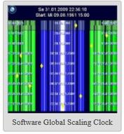 Software > Global-Scaling-Uhr (149,00 €)