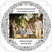 Photo frame memory for your family