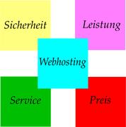 Webhosting-Vergleich: Preis, Leistung, Sicherheit und Service