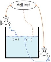 図1 模式図