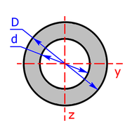 Querschnitt eines Rundrohrs (Kreisring)