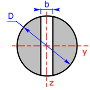 cross sectional area of a circle-section with clearance hole