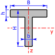 cross sectional area of a T-section
