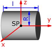 Bild eines Vollzylinders