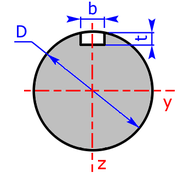 cross sectional area of a circle-section with slot