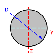 cross sectional area of a circle-section