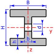 Querschnitt eines I- bzw. H-Profils mit Durchgangsloch