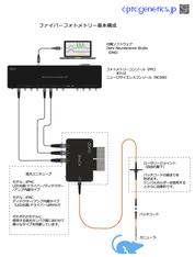 ファイバーフォトメトリー フォトディテクター Photodetector for fiber photometry