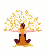 Interview  Teil 2 mit Ganzherzig  für Yoga Vidya